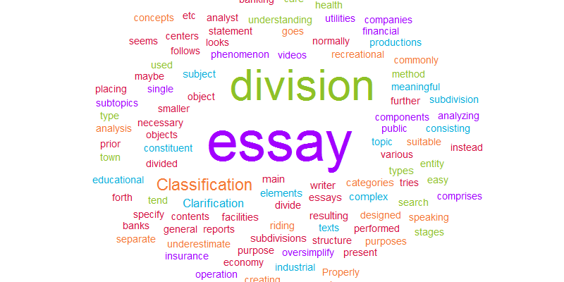 How to compile an impressive classification and division essay photo