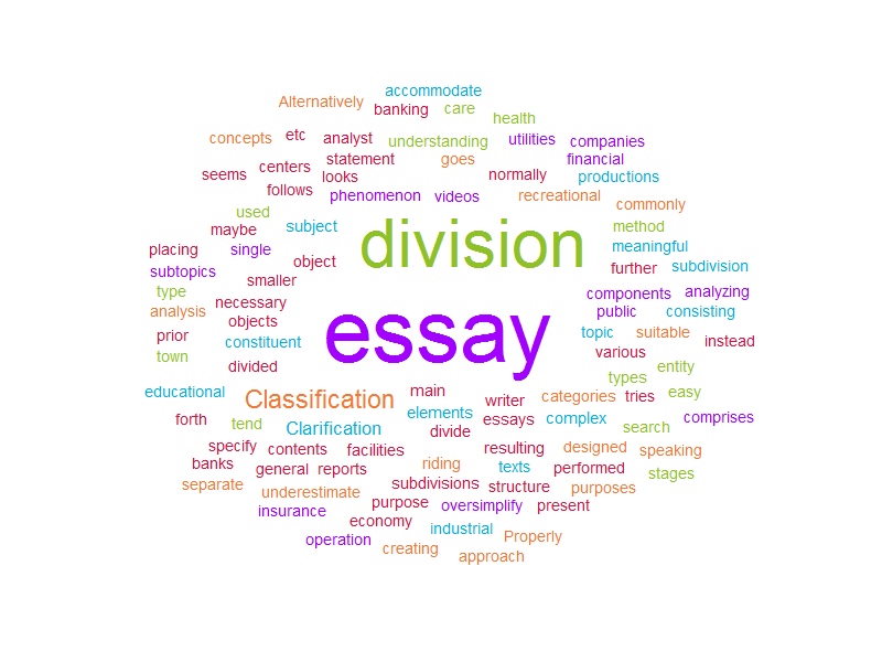 How to Write a Division and Classification Essay