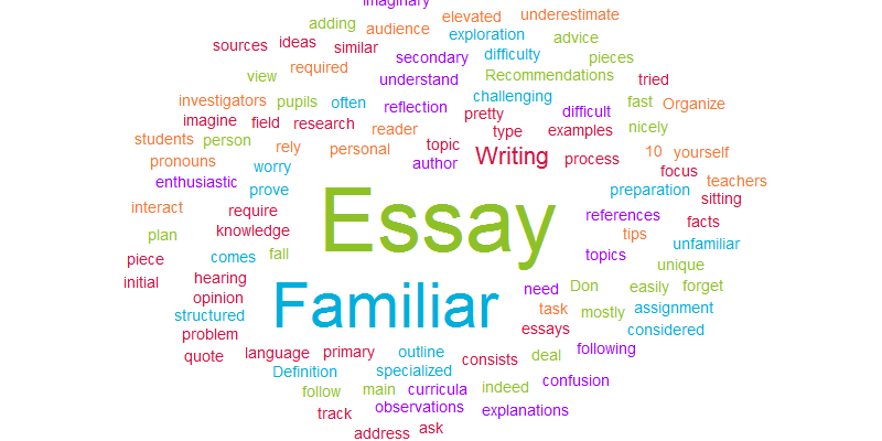 Definition and Recommendations on Writing a Familiar Essay photo