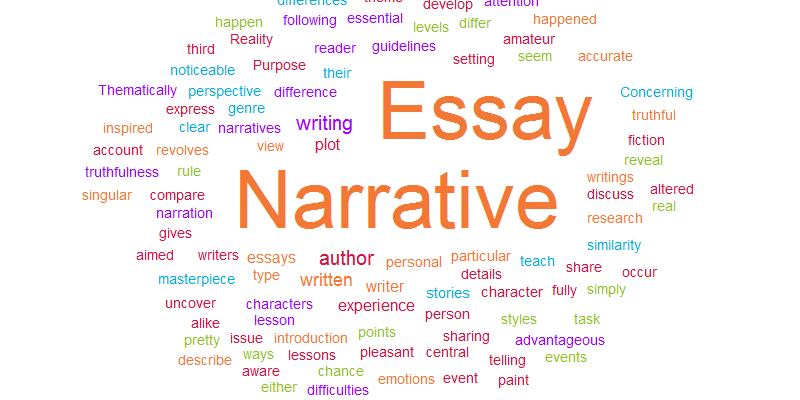 How to Write a Narrative Essay photo