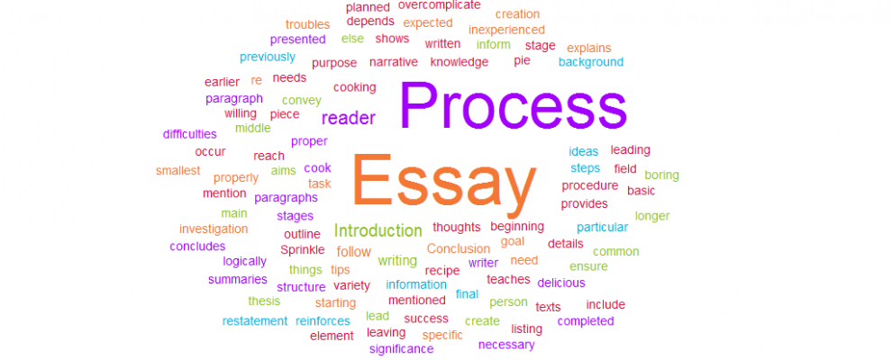 How to Write a Process Essay photo
